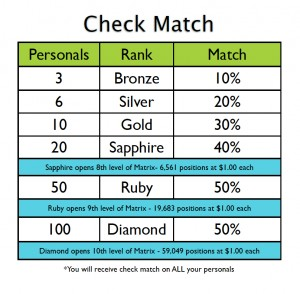 MyFunLife Check Match