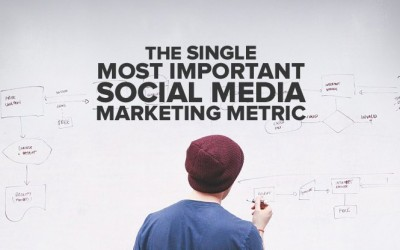 The Single Most Important Social Media Marketing Metric
